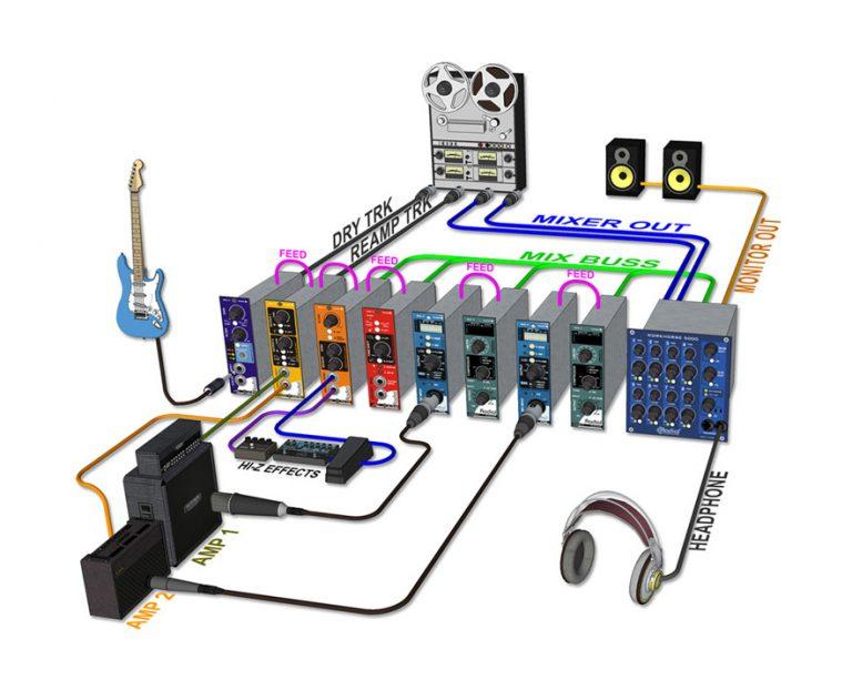 Workhorse - Radial Engineering