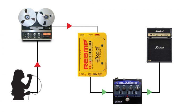 pdf solved mcq of op amp