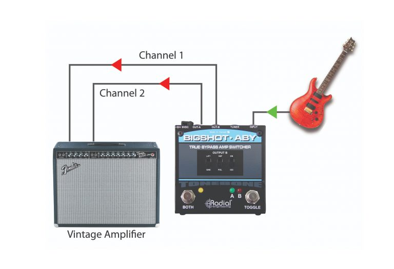 using the aby to switch channels to an amp