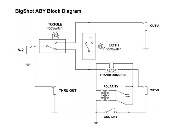 BigShot ABY Specifications - Radial Engineering on