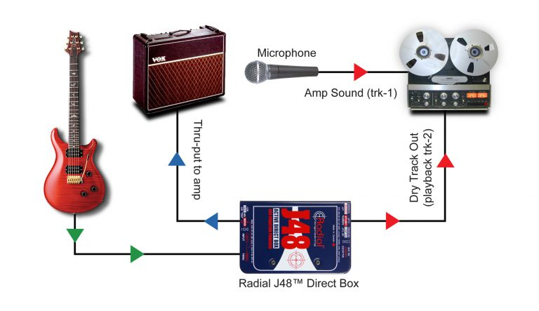 JCR - Radial Engineering