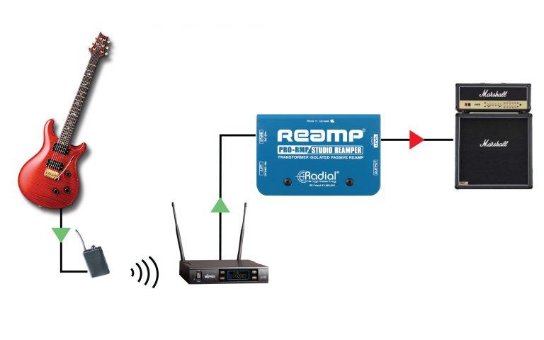 ProRMP - Radial Engineering