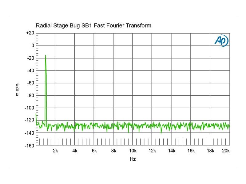 SB-1 Specifications - Radial Engineering