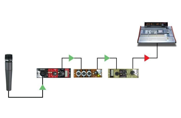 Q3 - Radial Engineering