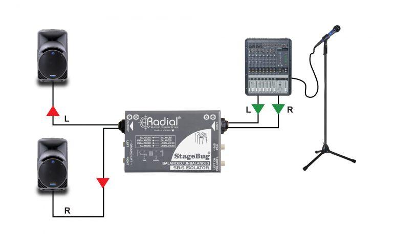 StageBug SB-6 - Radial Engineering