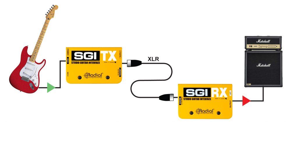 Best Audio Production Tools: SGI