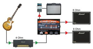 Cab-Link application