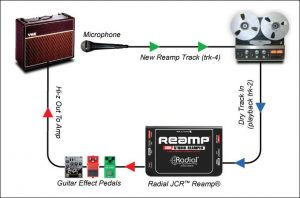 Radial jcr-app-image-3-lrg