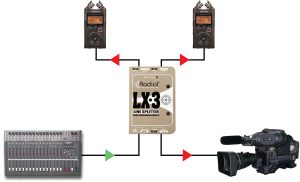 LX3 passive three way splitter