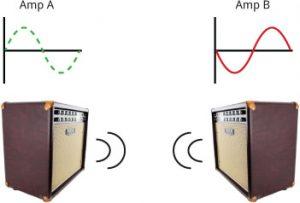 phase-amp-1_360