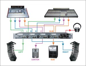 Sw4 application pa system